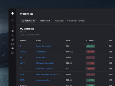 👓 Watchlist - Stocklabs blockchain crypto ux ui interactive stock trading finance balance trading stocks finance desktop design dark color clean page ui chat application app symbols add upload watchlist