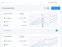 Dashboard - Server Management Platform