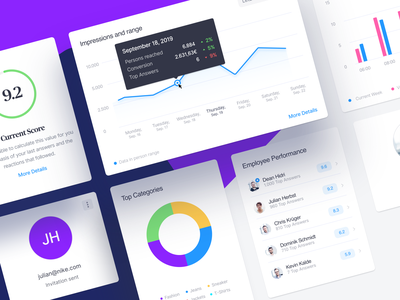 📈 Analytics Dashboard Elements flat desktop interface data visualization graph chart input data module elements banking minimal app button design finance dashboard clean ux ui