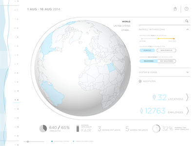 Monaeo payroll solution : UI exploration