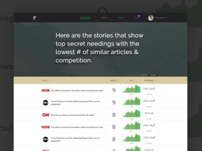 💻 Predictness Dashboard ui graph flat simple clean dark articles dashboard