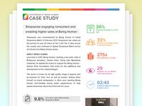 Shopsense at Being Human Case Study