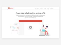 Todoist - How it works Illustration
