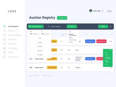 Auction - Dashboard
