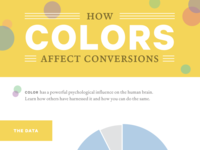 How Colors Affect Conversions (infographic)