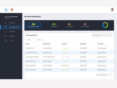 Dashboard for Project Leads handling deliverables delivery ux ui dashboard