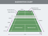 Badminton Court - Textbook Illustration