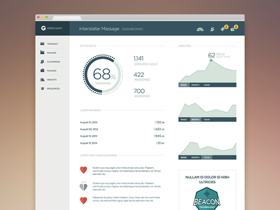 Groupon Merchant Dashboard - Web stats interface gui ui dashboard