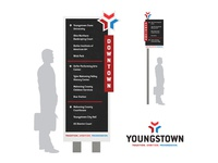 Youngstown, Ohio Branding & Wayfinding