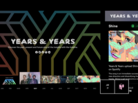 Throwback: Years & Years