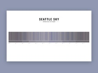 Seattle Sky Colors colors sky python timelapse gray datavisualization