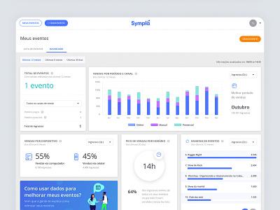 Organizer Dashboard sympla dashboad website desktop design uxdesign userinterface uidesign interaction design events