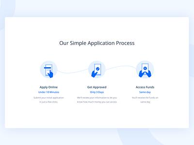 Application Process clean process steps ux app icon designer concept website web illustration ui