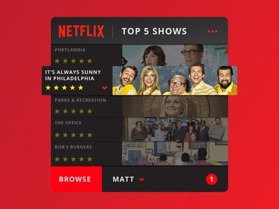19 top show netflix leaderboard ui daily
