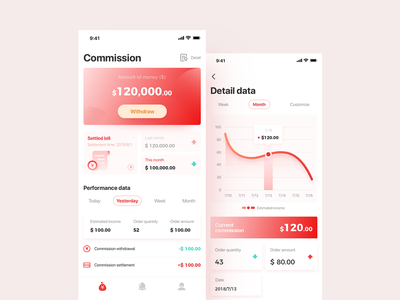 Commission income red project ux ui