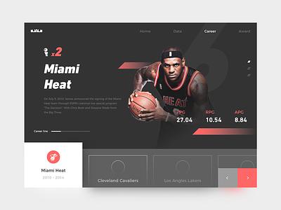 LeBron James' career nba basketball ux ui lebronjames