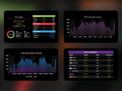 Stock Exchange - Led screen