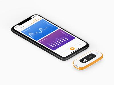 Amazon Private Brand - Choice App Chart Exploration identity brand private amazon label amazon medical cure wellness pressure health glucose blood diabetes choice