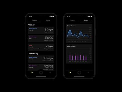 Amazon Private Brand - Choice Night Mode Exploration mode black night dark emoji healthcare heart pulse visualisation data smart ui blood health glucose medical design