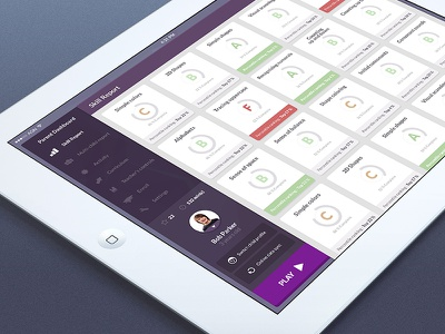 Parent Dashboard agnitus dashboard ios7 menu user image navigation skills report grades ui education