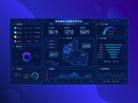 Smart Zone big-data analysis