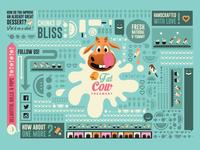 Fat Cow Creamery Branding
