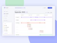 Task management - timeline view