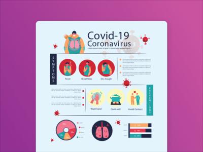 COVID-19 infographics landing webdesign webpage landing page illustration art coronavirus covid-19 infographic illustration website landing web design