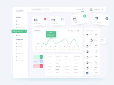 CRM Dashboard Concept design ux ui crm dashboard crm software crm dashboard ui dashboard app dashboad product design product