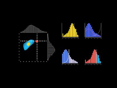 Community Data Science graphs charts dataviz data data visualization