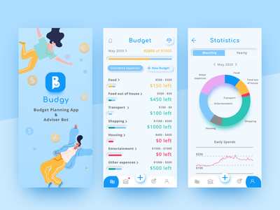 Budgy budget planning app - mobile uiux budget planning app