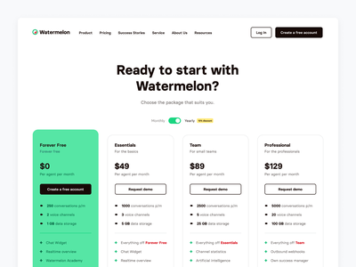 Pricing Page - Watermelon pricing tables pricing page creative website typography uxdesign uidesign clean web design ux ui design