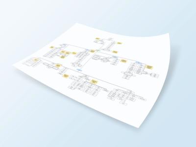 Hey! ・ Information Architecture