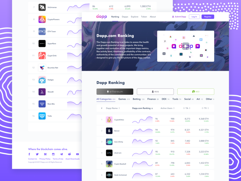 Dapp.com ・ User Interface ranking dapp.com ranking dapp ranking tron neo steem eos ethereum dapp.com dapps dapp web product design interface design product ux ui user interface user interface design
