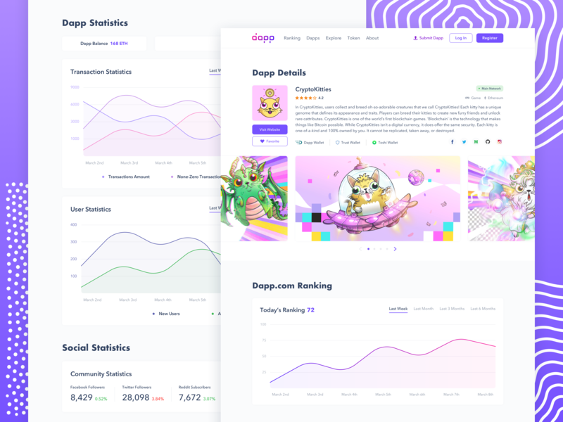 Dapp.com ・ User Interface dashboard data visualization dapp details tron neo steem eos ethereum dapp.com dapps dapp web product design interface design product ux ui user interface user interface design