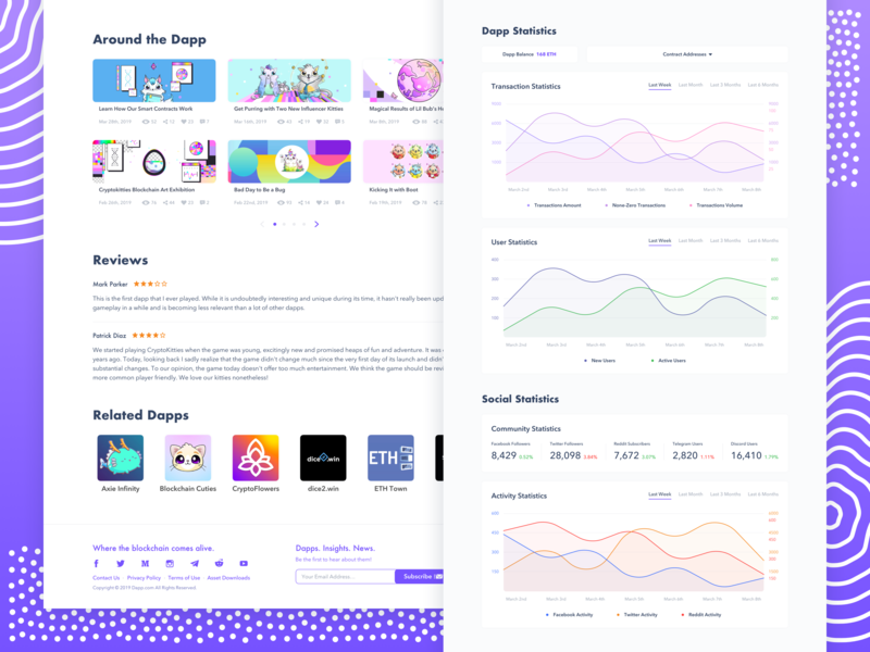 Dapp.com ・ User Interface articles events reviews user interface design user interface ui ux product interface product design web dapp dapp.com ethereum eos steem neo tron dapp details dashboard