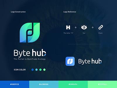 bytehub -logo 应用 品牌 图标 ui 设计 ps