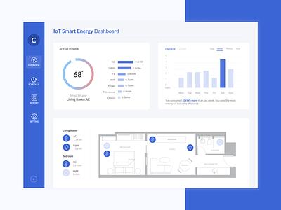 IoT Smart Energy Dashboard webapp design energy iot dashboard web ux ui design