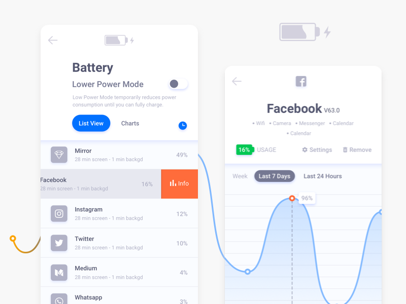 iPhone Battery #dailyui 10 app facebook check list view charts settings battery