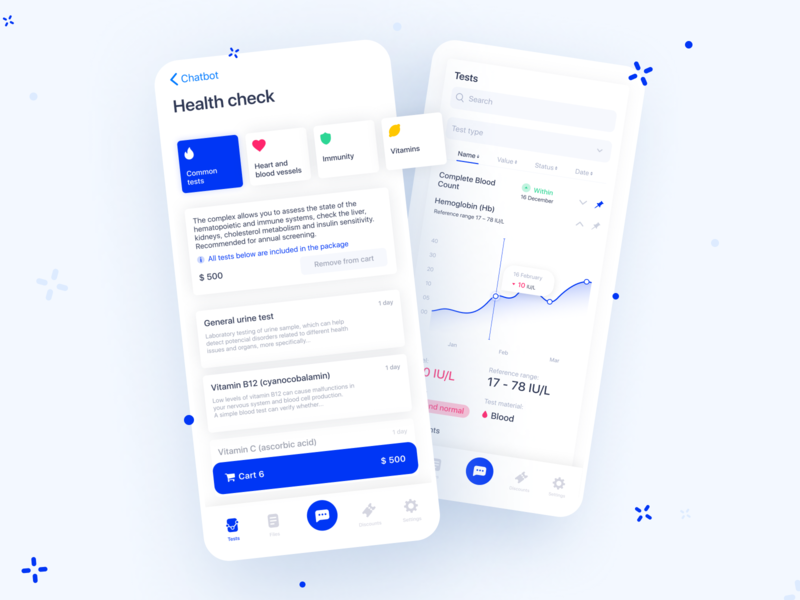 Lifetime+ Digital Health app (iOS) healthcare dinamic white blue heart cart ios medical medicine dashboad health sketch figma design photoshop flat app interface ux ui