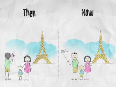 Photography - Then and Now