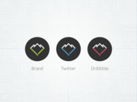 Personal Logo, Situational