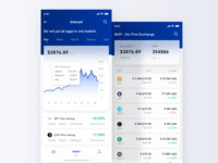 Blockchain Wallet App