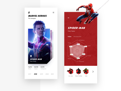 The Avengers - Marvel heroes card logo introduction dashboard radar timeline marvelapp holk spider man iron man marvel avengers