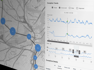 RailPod IOT Predictive Maintenance App iot data visualization maps