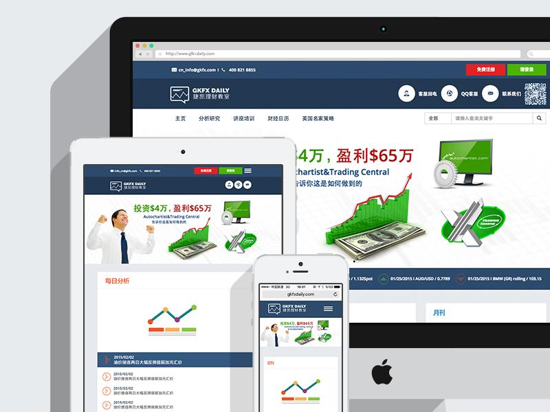 GKFX Daily Branding Work responsive photoshop bootstrap relaunch turkey wireframes mockup shanghai ux ui website