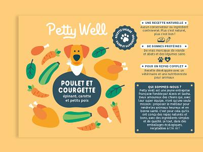 PET FOOD PACKAGING food illustration illustration branding vectors colorful flat design icons food pattern label design tin can pet food food pattern packaging