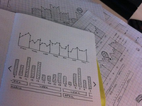 Data Visualization sketches