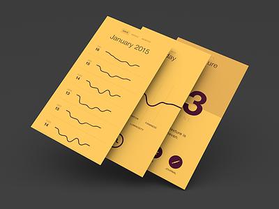 Skin Monitoring App Concept ui skin data line graph number minimal yellow