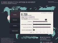 Gender Inequality Infographic